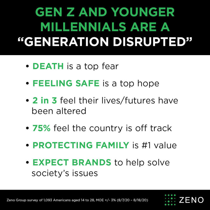 "Gen Z and younger millennials are a ""generation disrupted"""